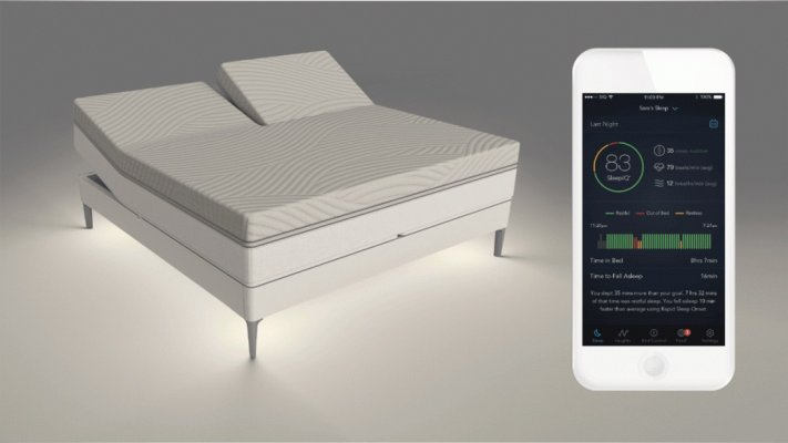 Smart Mattress and Smart Beds Explained