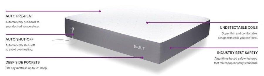 Eight sleep mattress cover