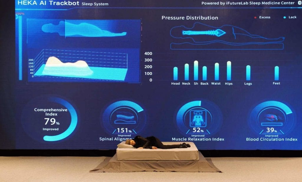 Heka smart AI mattress