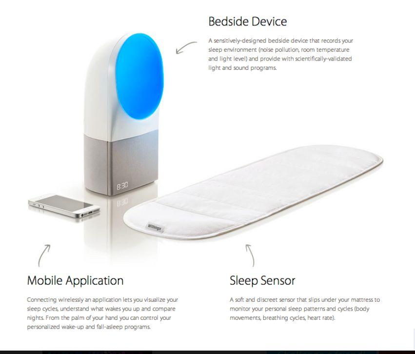 Withings Aura Sleep Sensor