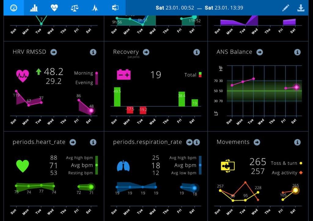 EMfit QS dashboard view