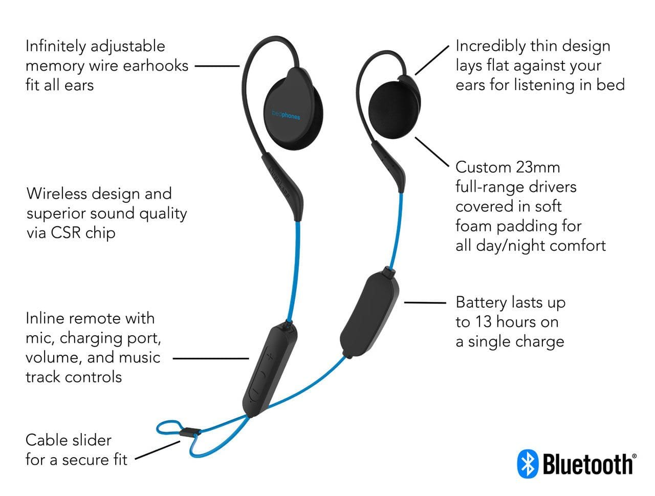 The Best Headphones And Earbuds For Sleeping In 2020 Sleepgadgets Io