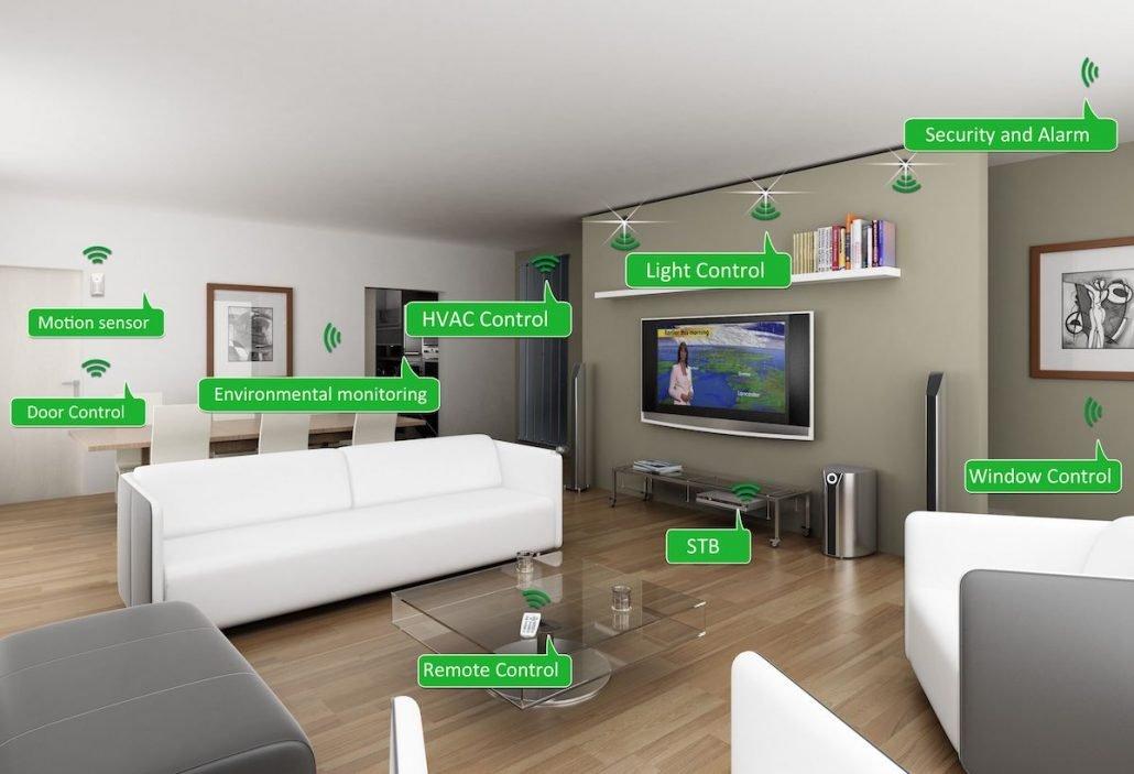 internet of things sleep bedroom