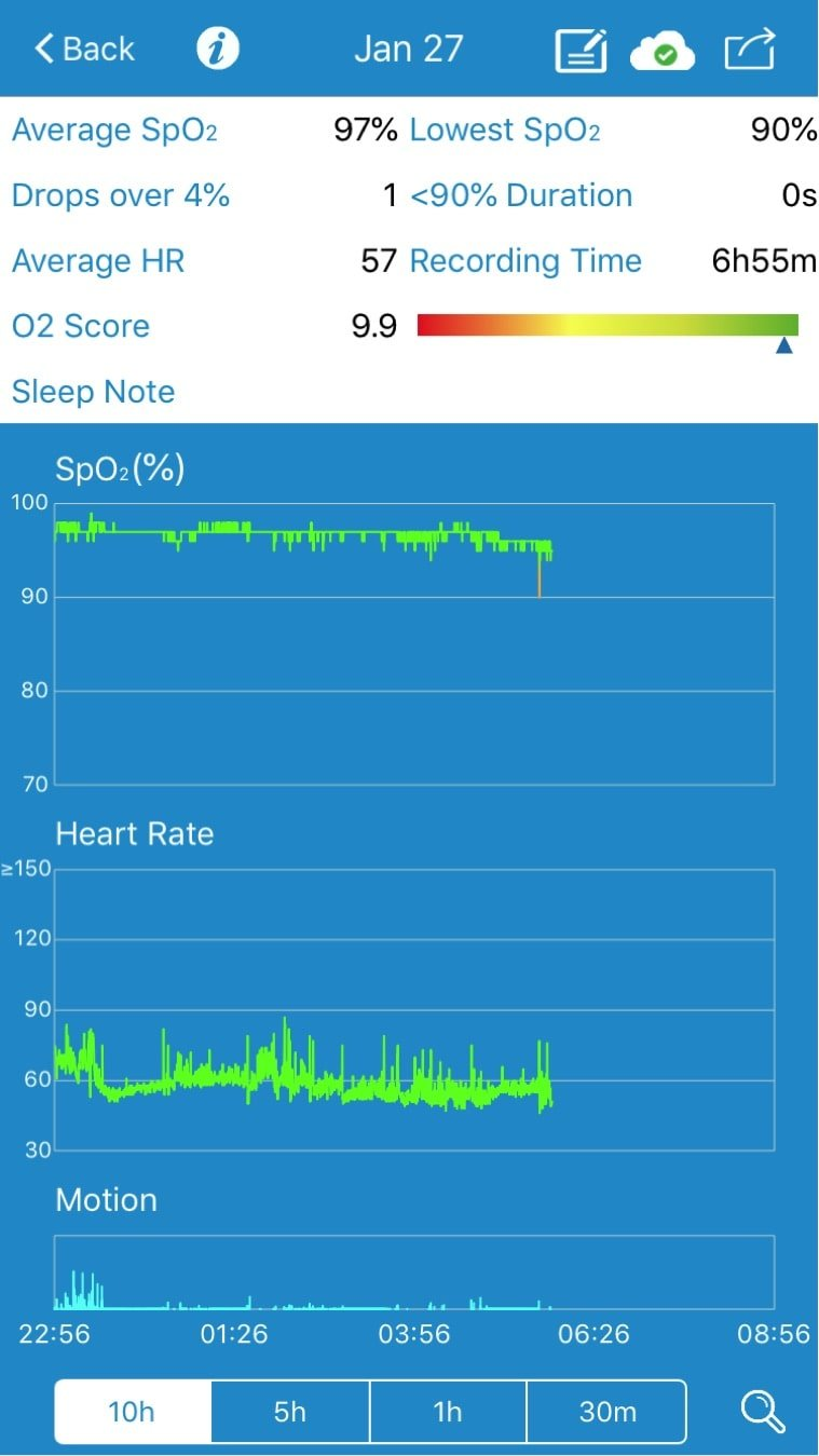 BodiMetrics O2 Vibe App-min