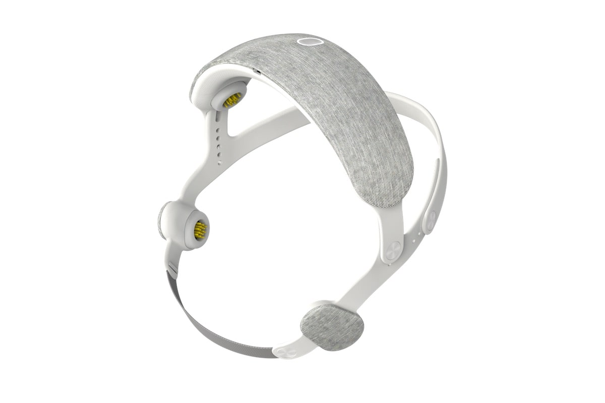 Urgonight EEG headband