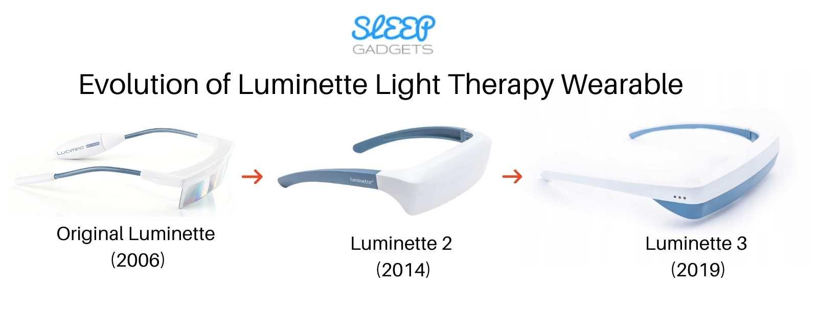 Comparing original Luminette 1, Luminette 2, new Luminette3