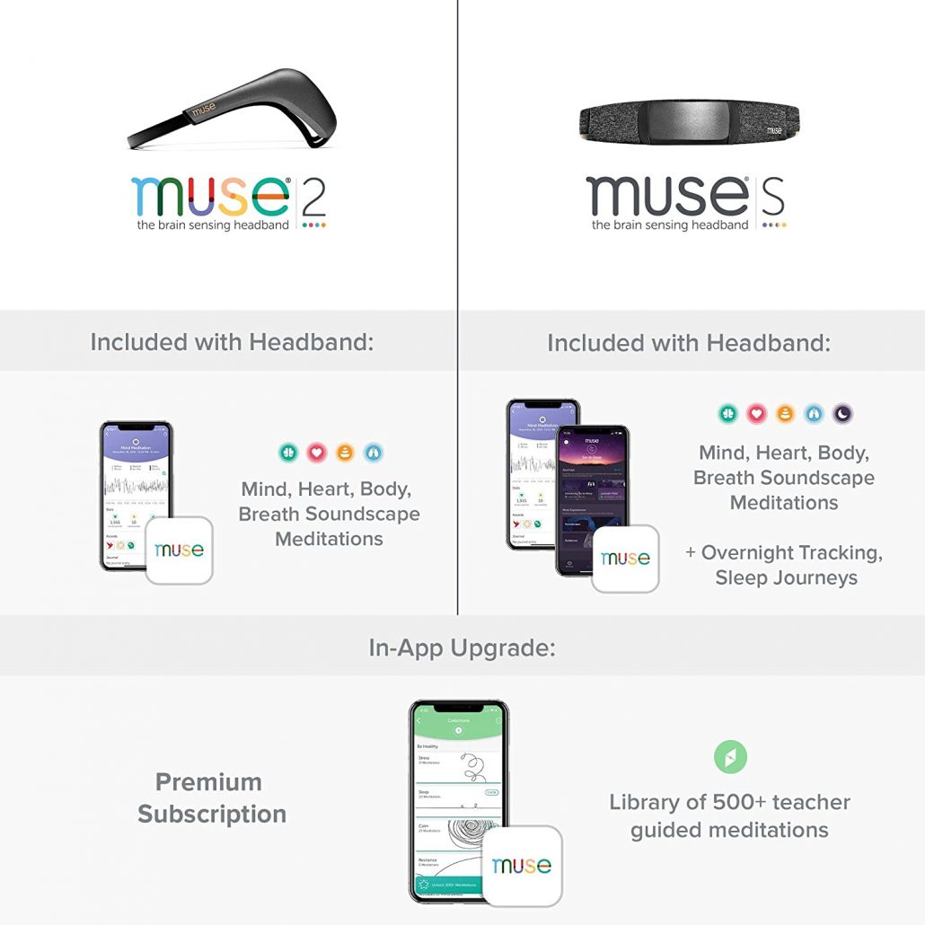 Muse 2 vs Muse S_
